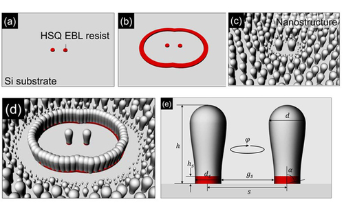 Shape control in wafer-based aperiodic 3D nanostructures