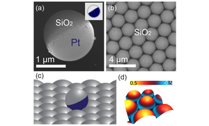 Active colloidal propulsion over a crystalline surface