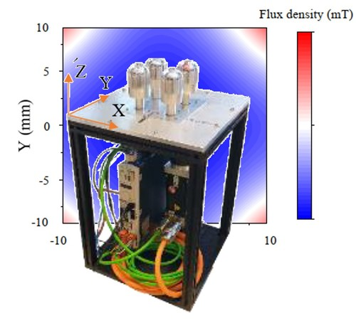 A Magnetic Actuation System for the  Active Microrheology in Soft Biomaterials