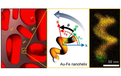 Active Nanorheology with Plasmonics