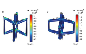 Auxetic Metamaterial Simplifies Soft Robot Design