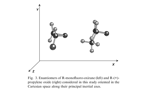 Ab initio investigation of the sum-frequency hyperpolarizability of small chiral molecules