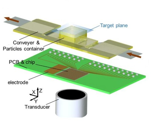 Spatial ultrasound modulation by digitally controlling microbubble arrays